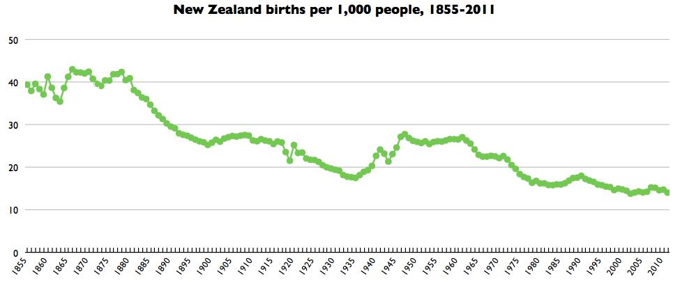 Wiki New Zealand